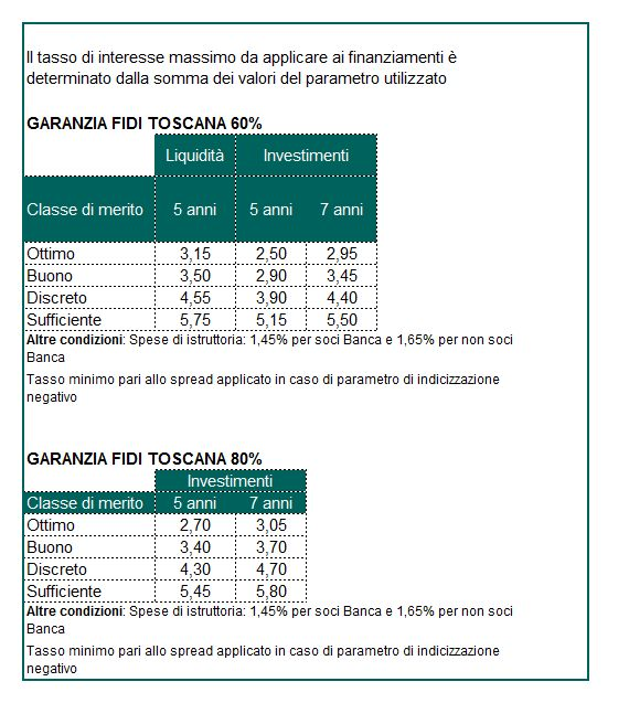 garcomprmcc_alta toscana